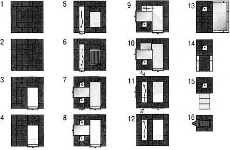 схема укладки кирпичей для бани