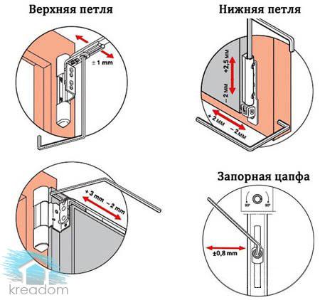 Мотивы квадратные для вязания крючком