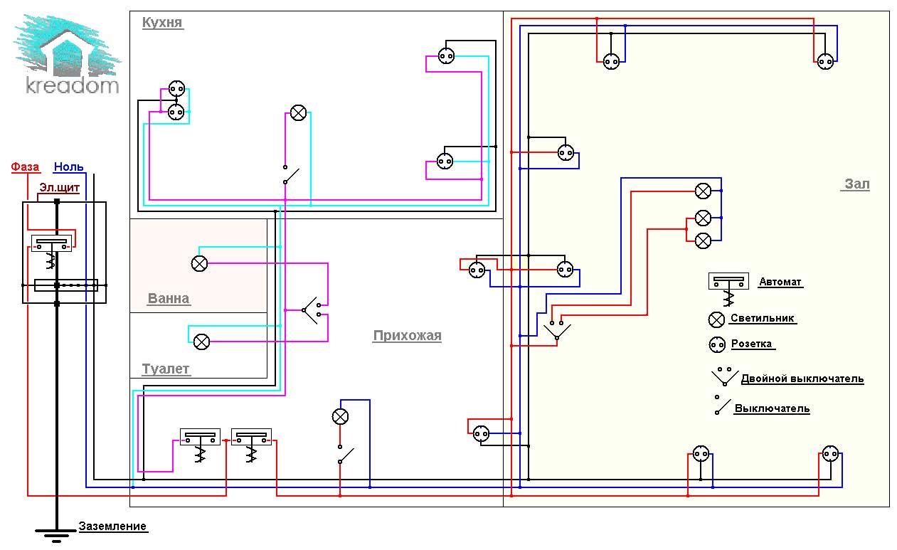 схема-распределения-электропроводки