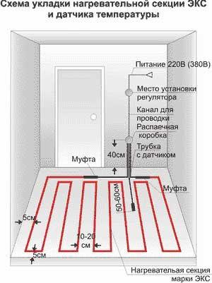 схема укладки и распложения терморегулятора