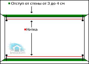 выравнивание стен с помощью нитки