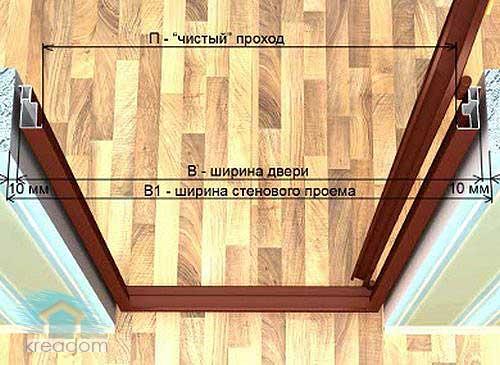 вычисление размера дверного полотна