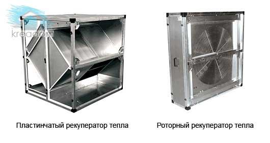 Вентиляционный пластинчатый теплообменник составные элементы теплообменник гс-1-1.6-800-1