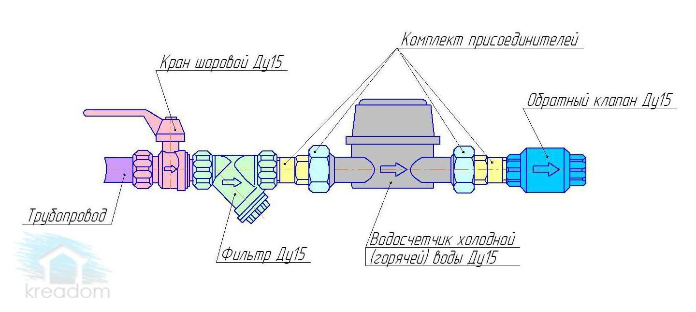 схема подключения счетчика учета гвс