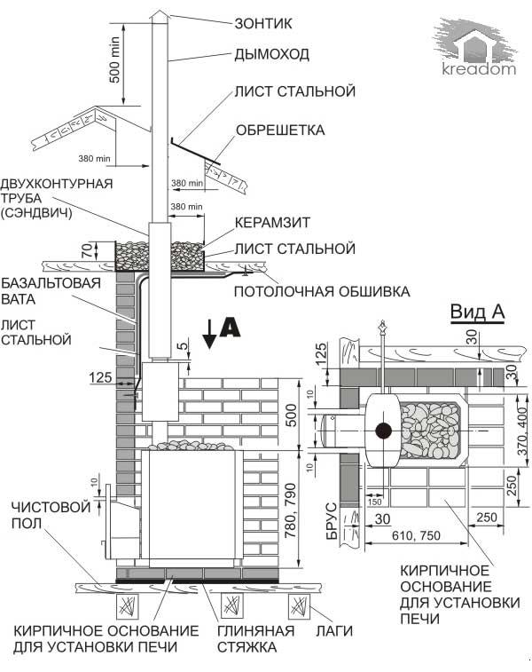 схема-установки-печи-и-дымохода-в-бане