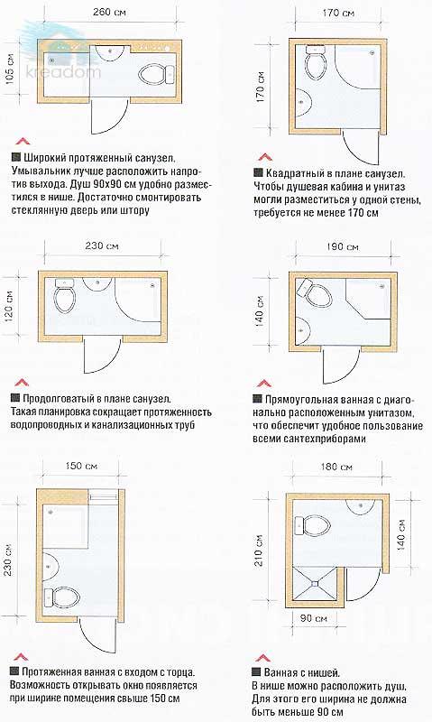 варианты планировки ванной 5 кв м