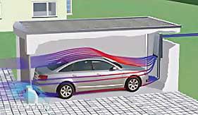 вентиляция в гараже: как сделать правильно?