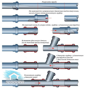 замена-пластиковых-труб