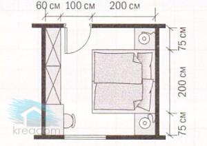 размещение мебели в маленькой спальне