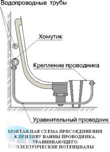 схема устанвки проводника