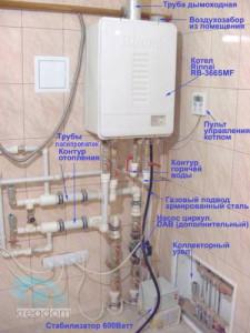 устройство подключения котла газового