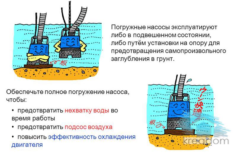 способы монтажа насоса для перекачки воды