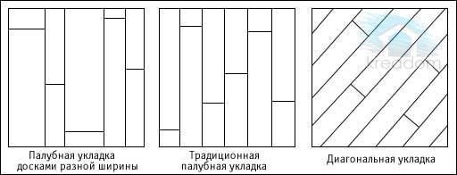 варианты укладки деревянного пола