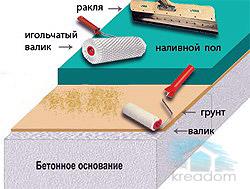 этапы нанесения наливного пола